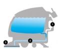 Sposób działania maszyny czyszczącej TASKI